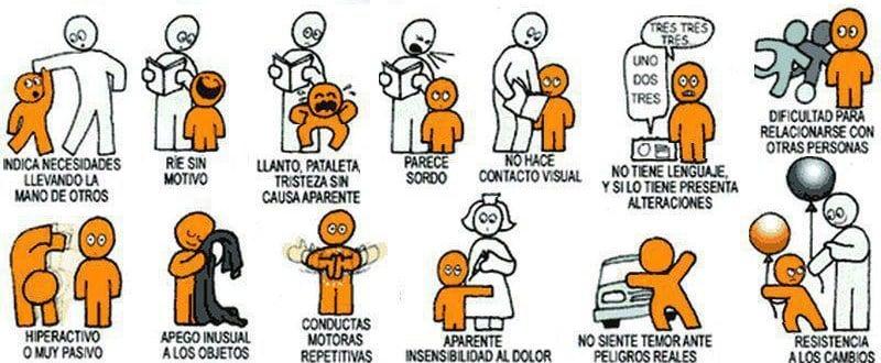 Psico Ayuda Infantil - El Autismo infantil: Definición y características