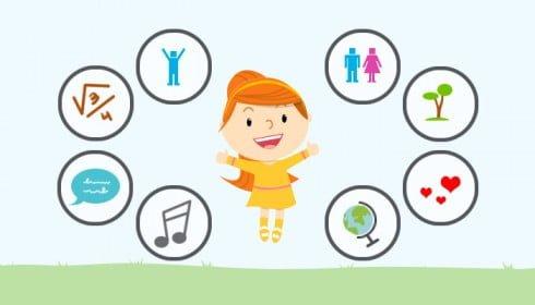 Psico Ayuda Infantil - Inteligencias Múltiples: ¿Qué inteligencia predomina en mi hijo?