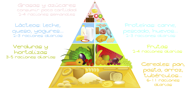 Psico Ayuda Infantil - La gran enemiga: la obesidad infantil